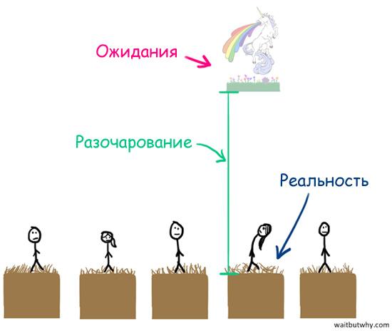 looking_up_ru