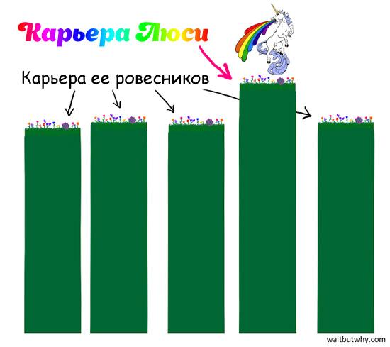 unicorn_ru
