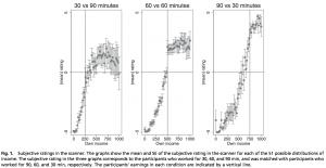 Cappelen et al 2014 Fig1