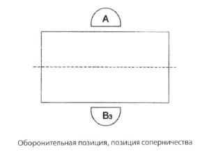 stol3