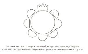 kingartur