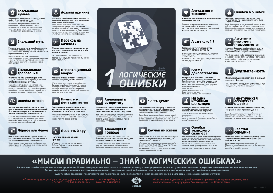 logical-fallacies-part-1-ru